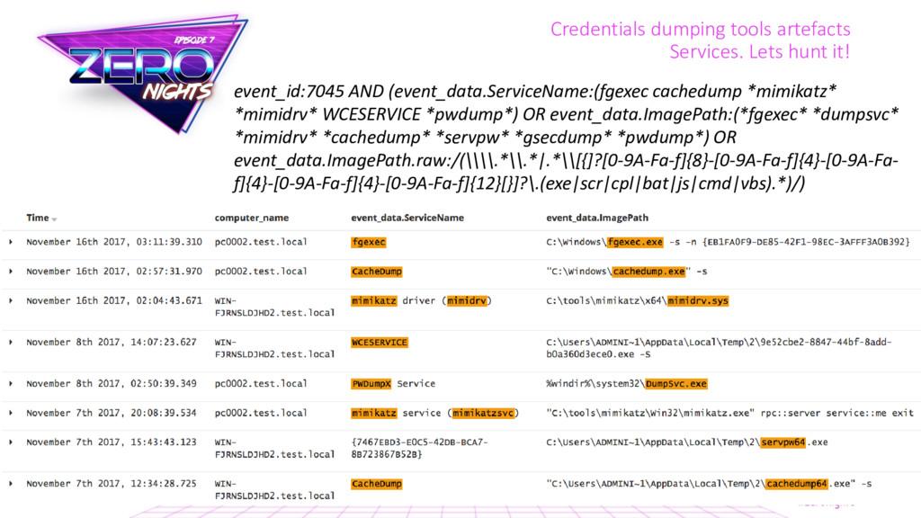 Credentials dumping tools artefacts Services. L...