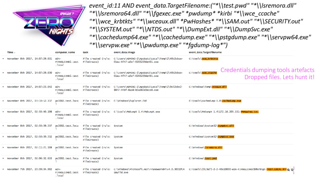 """event_id:11 AND event_data.TargetFilename:(""""*\\..."""