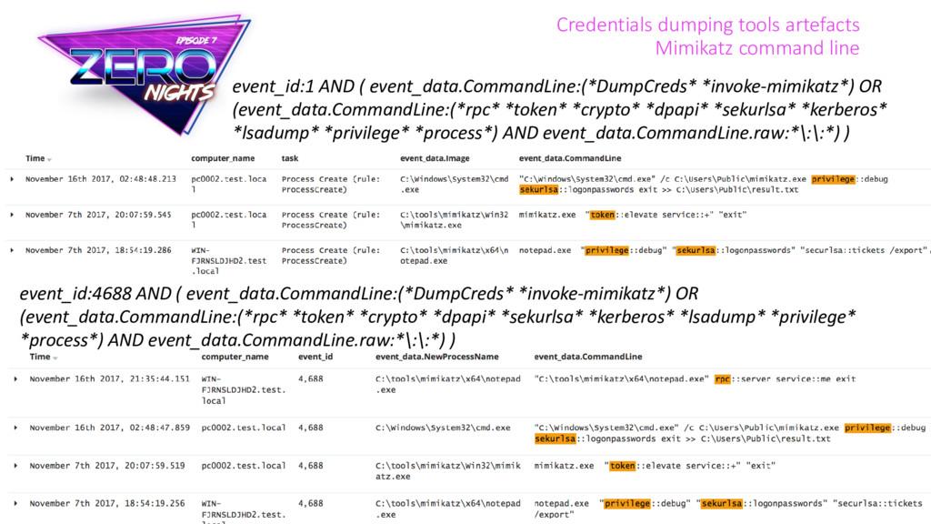 Credentials dumping tools artefacts Mimikatz co...