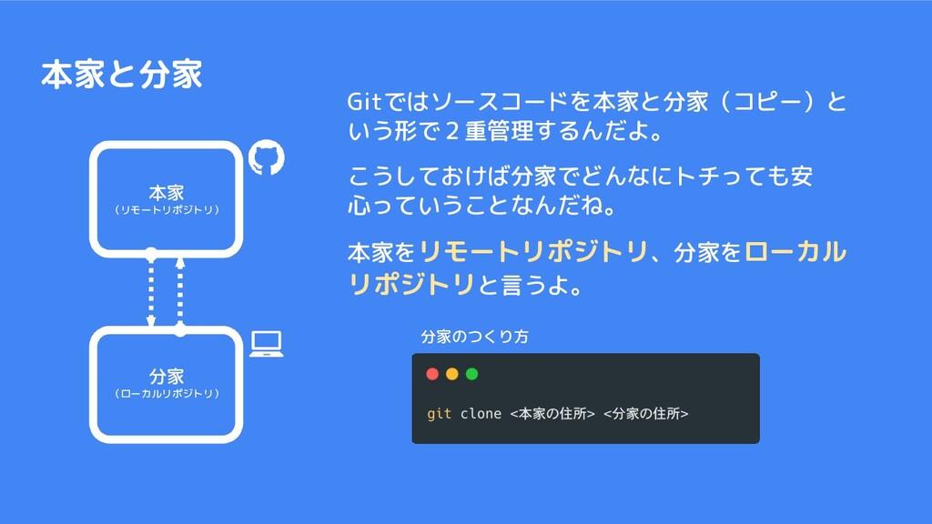 本家と分家 Gitではソースコードを本家と分家(コピー)と いう形で2重管理するんだよ。 こう...