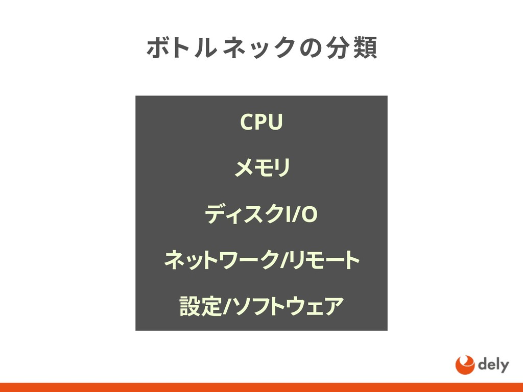 CPU メモリ ディスクI/O ネットワーク/リモート 設定/ソフトウェア ボトルネックの分類