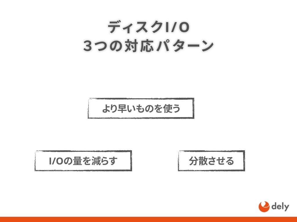 ディスクI/O 3つの対応パターン より早いものを使う I/Oの量を減らす 分散させる