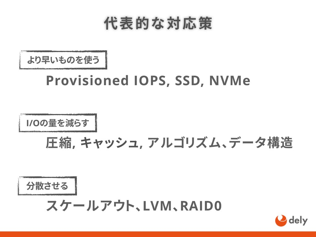 Provisioned IOPS, SSD, NVMe 圧縮, キャッシュ, アルゴリズム、デ...