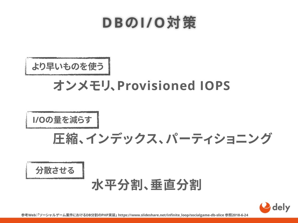 オンメモリ、Provisioned IOPS 圧縮、インデックス、パーティショニング 水平分割...