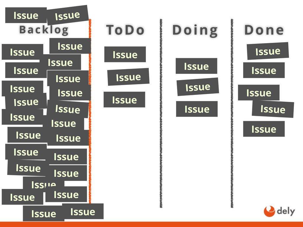 ToDo Issue Backlog Doing Done Issue Issue Issue...