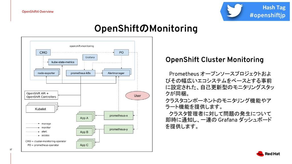の OpenShift4 Overview オープンソースプロジェクトおよ びその幅広いエコシ...