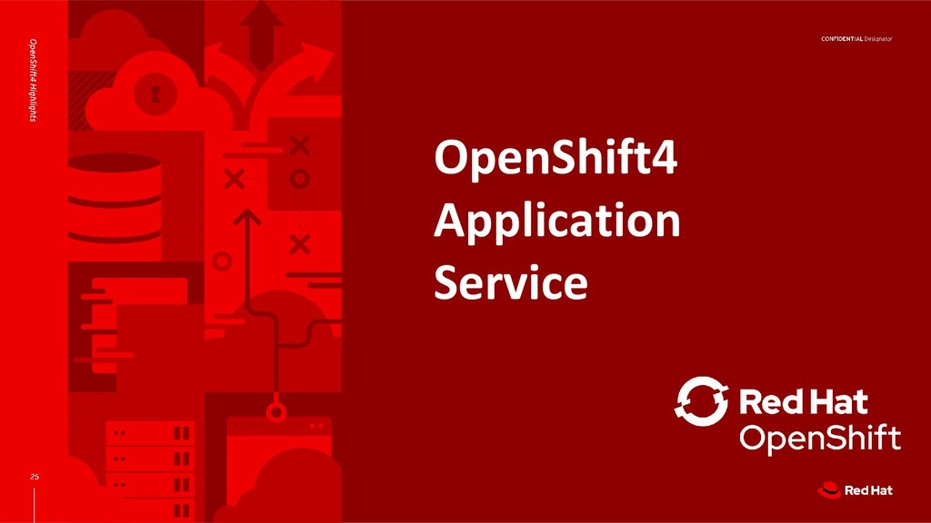 OpenShift4 Application Service