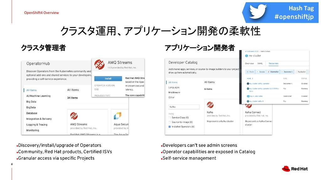 クラスタ運用、アプリケーション開発の柔軟性 OpenShift4 Overview ● ● ●...