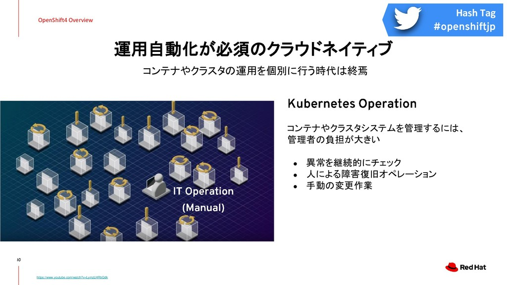 運用自動化が必須のクラウドネイティブ OpenShift4 Overview https://...