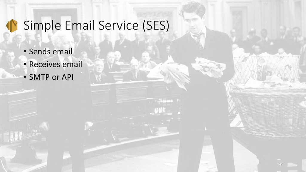 Simple Email Service (SES) • Sends email • Rece...