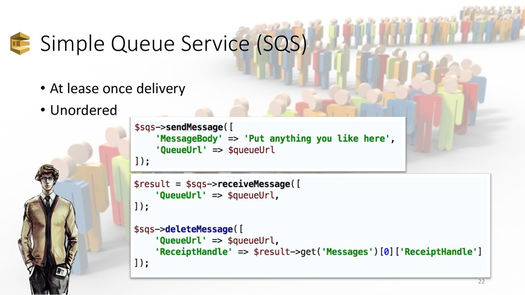 Simple Queue Service (SQS) • At lease once deli...