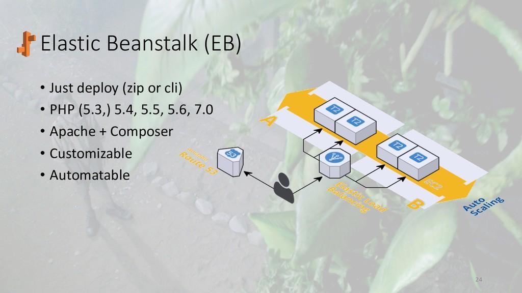 Elastic Beanstalk (EB) • Just deploy (zip or cl...