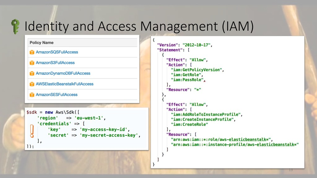 Identity and Access Management (IAM) 13