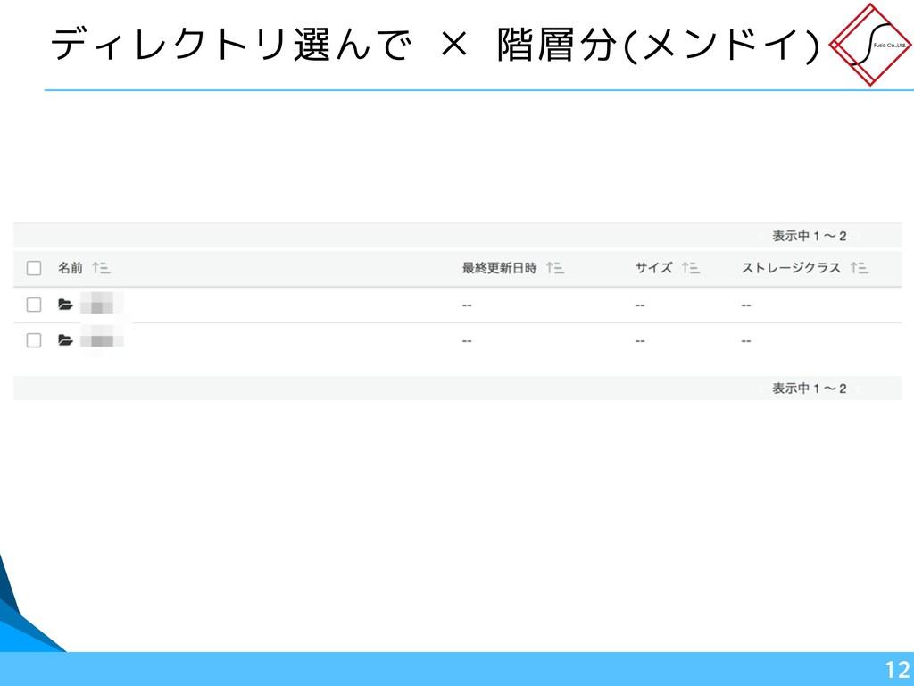 !12 ディレクトリ選んで × 階層分(メンドイ)