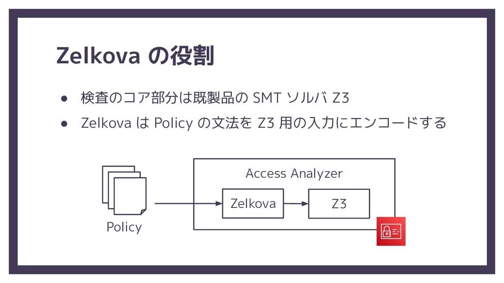 Zelkova の役割 ● 検査のコア部分は既製品の SMT ソルバ Z3 ● Zelkova...