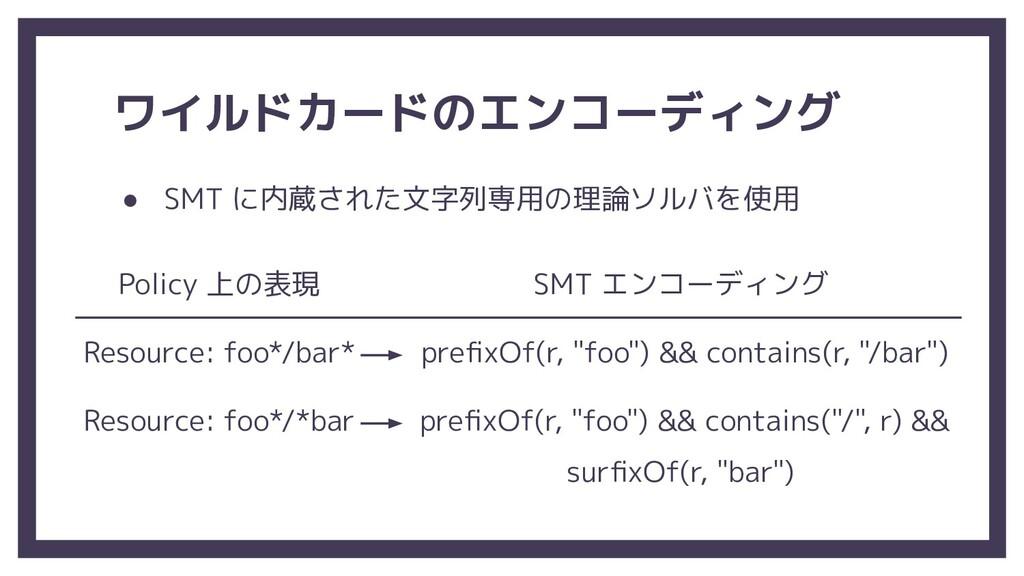 ワイルドカードのエンコーディング ● SMT に内蔵された文字列専用の理論ソルバを使用 Pol...
