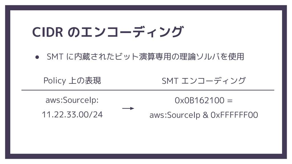 CIDR のエンコーディング ● SMT に内蔵されたビット演算専用の理論ソルバを使用 Pol...