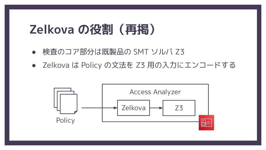 Zelkova の役割(再掲) ● 検査のコア部分は既製品の SMT ソルバ Z3 ● Zel...