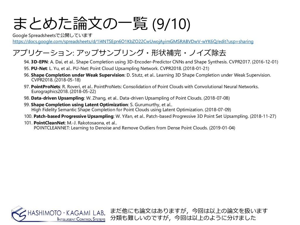 まとめた論文の一覧 (9/10) アプリケーション: アップサンプリング・形状補完・ノイズ除去...