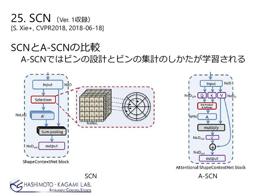 25. SCN (Ver. 1収録) [S. Xie+, CVPR2018, 2018-06-...