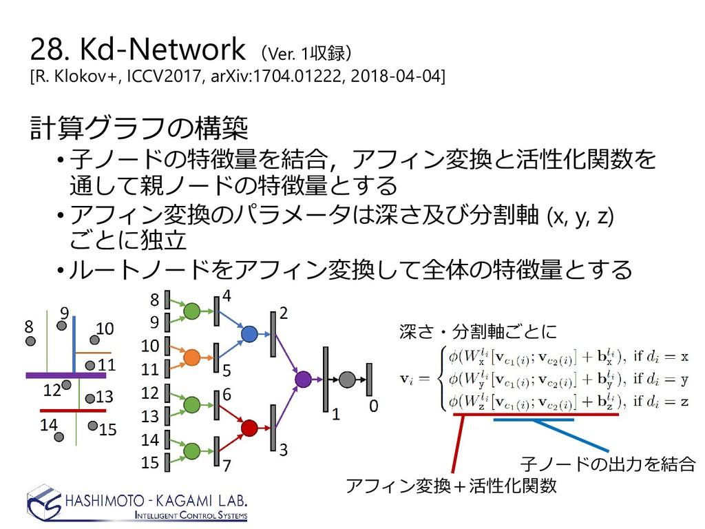 28. Kd-Network(Ver. 1収録) [R. Klokov+, ICCV2017,...
