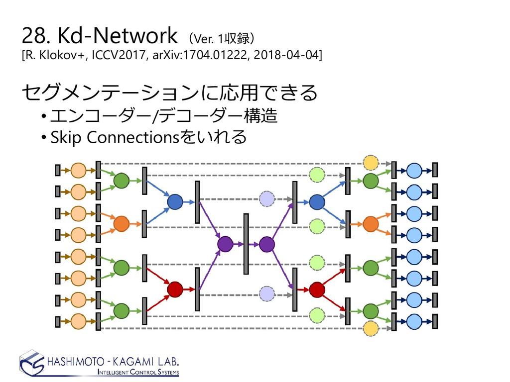 セグメンテーションに応用できる • エンコーダー/デコーダー構造 • Skip Connect...