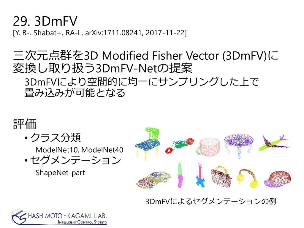 29. 3DmFV [Y. B-. Shabat+, RA-L, arXiv:1711.082...