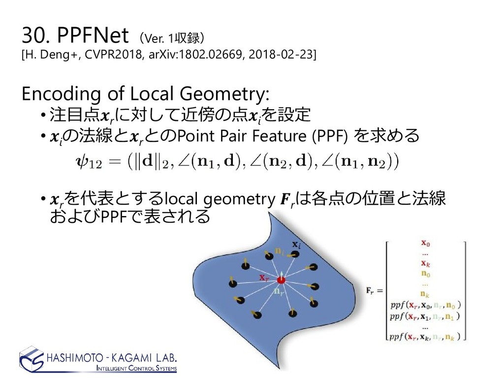Encoding of Local Geometry: • 注目点r に対して近傍の点i を設...