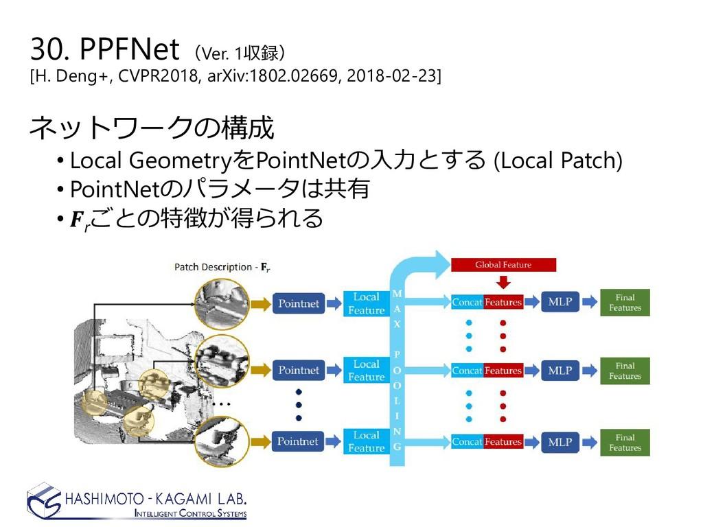 ネットワークの構成 • Local GeometryをPointNetの入力とする (Loca...