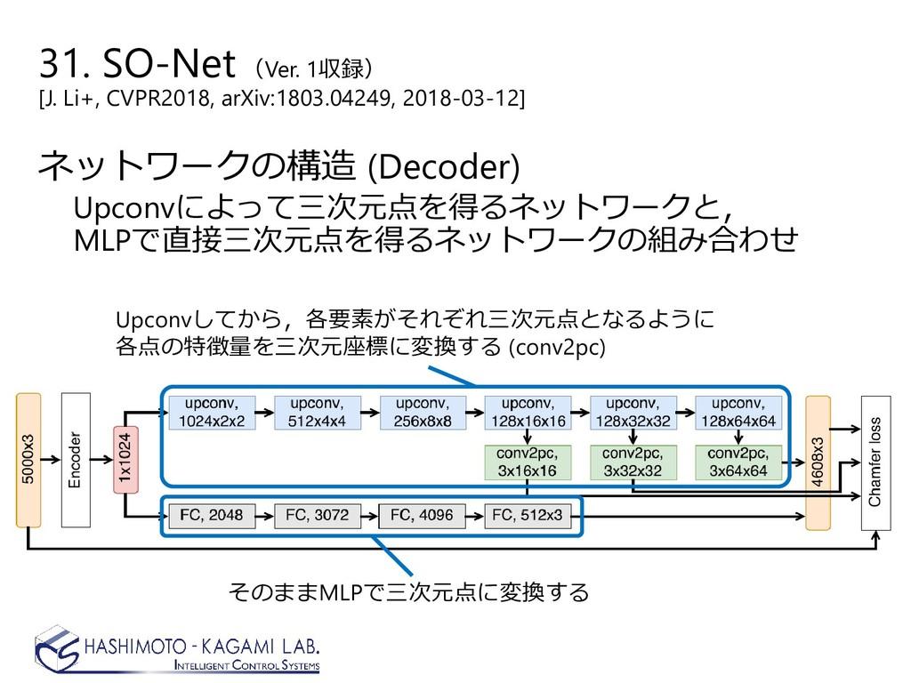 31. SO-Net(Ver. 1収録) [J. Li+, CVPR2018, arXiv:1...