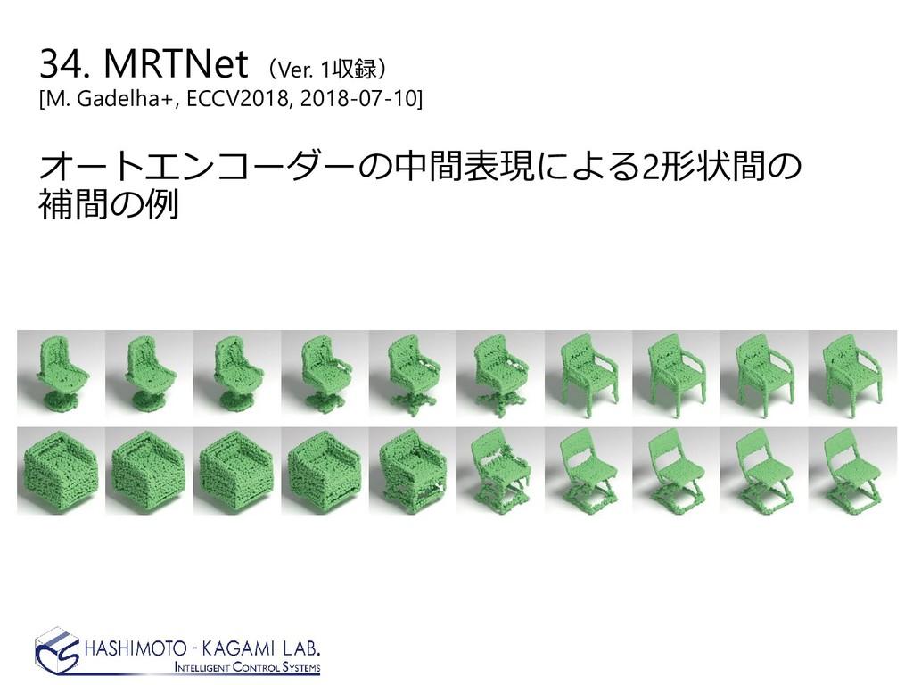 34. MRTNet(Ver. 1収録) [M. Gadelha+, ECCV2018, 20...