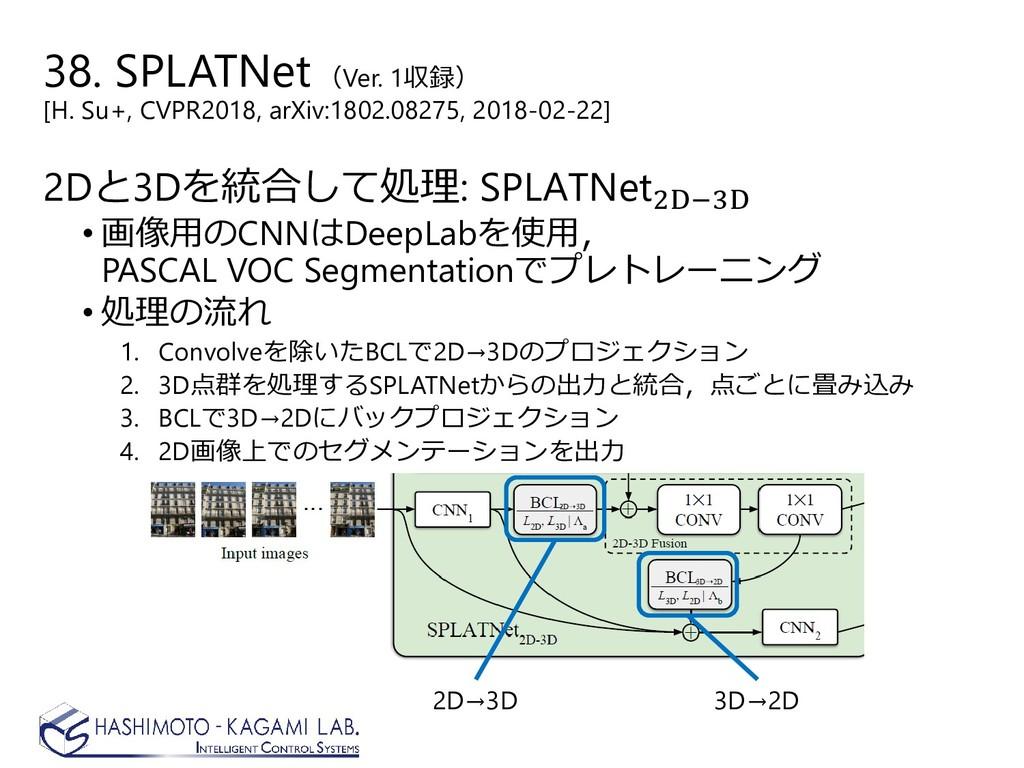 38. SPLATNet(Ver. 1収録) [H. Su+, CVPR2018, arXiv...