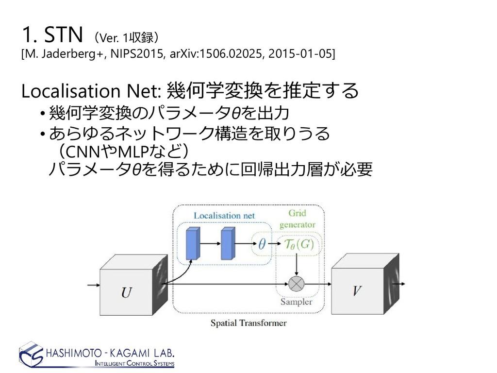 Localisation Net: 幾何学変換を推定する • 幾何学変換のパラメータθを出力 ...