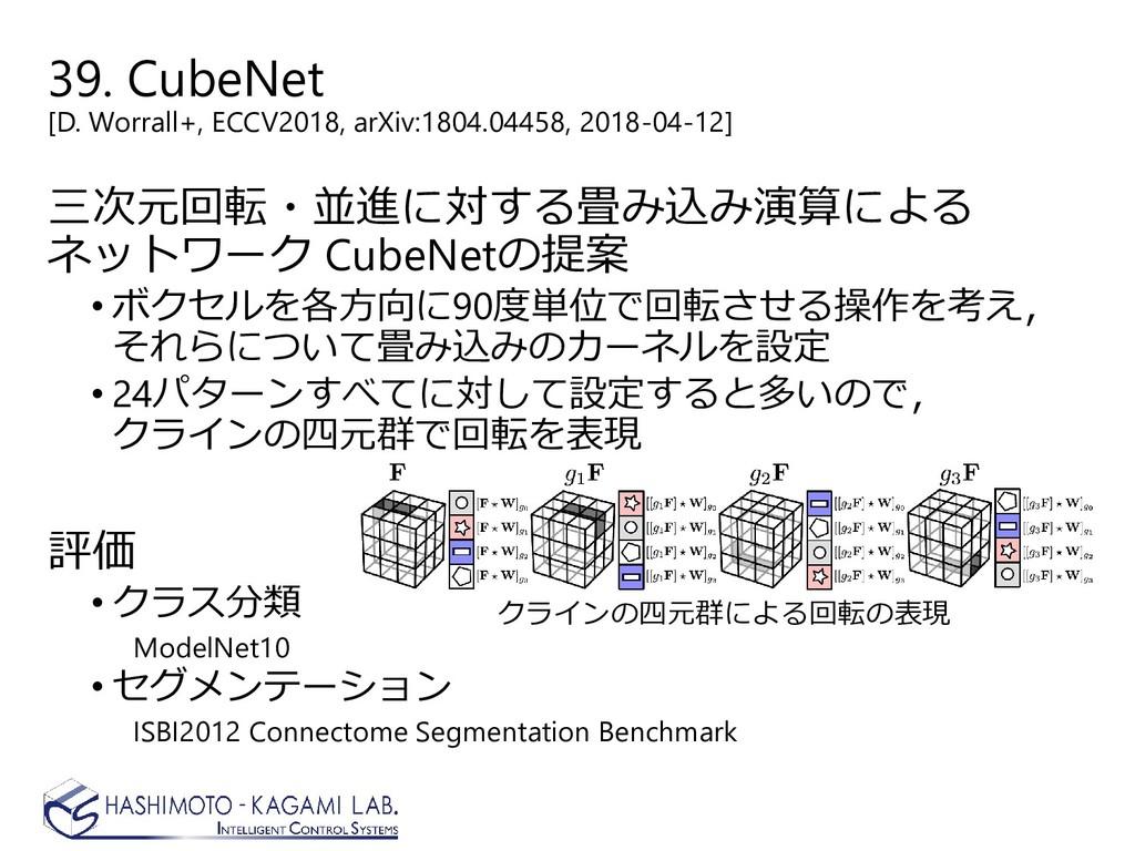 39. CubeNet [D. Worrall+, ECCV2018, arXiv:1804....