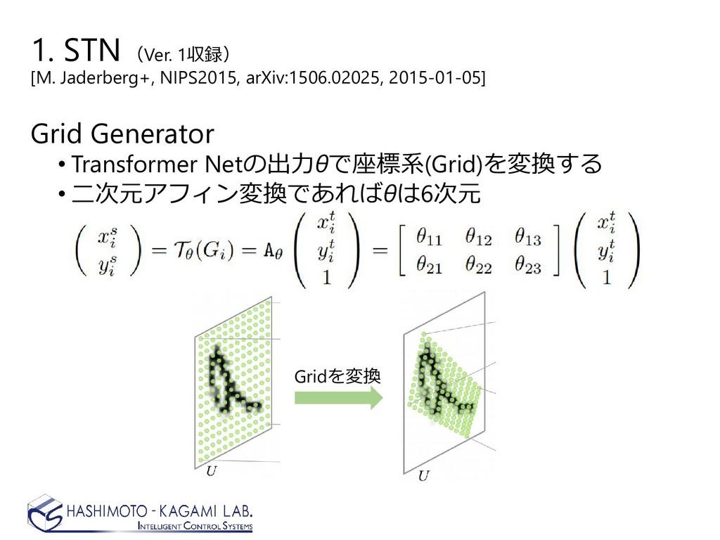 1. STN (Ver. 1収録) [M. Jaderberg+, NIPS2015, arX...