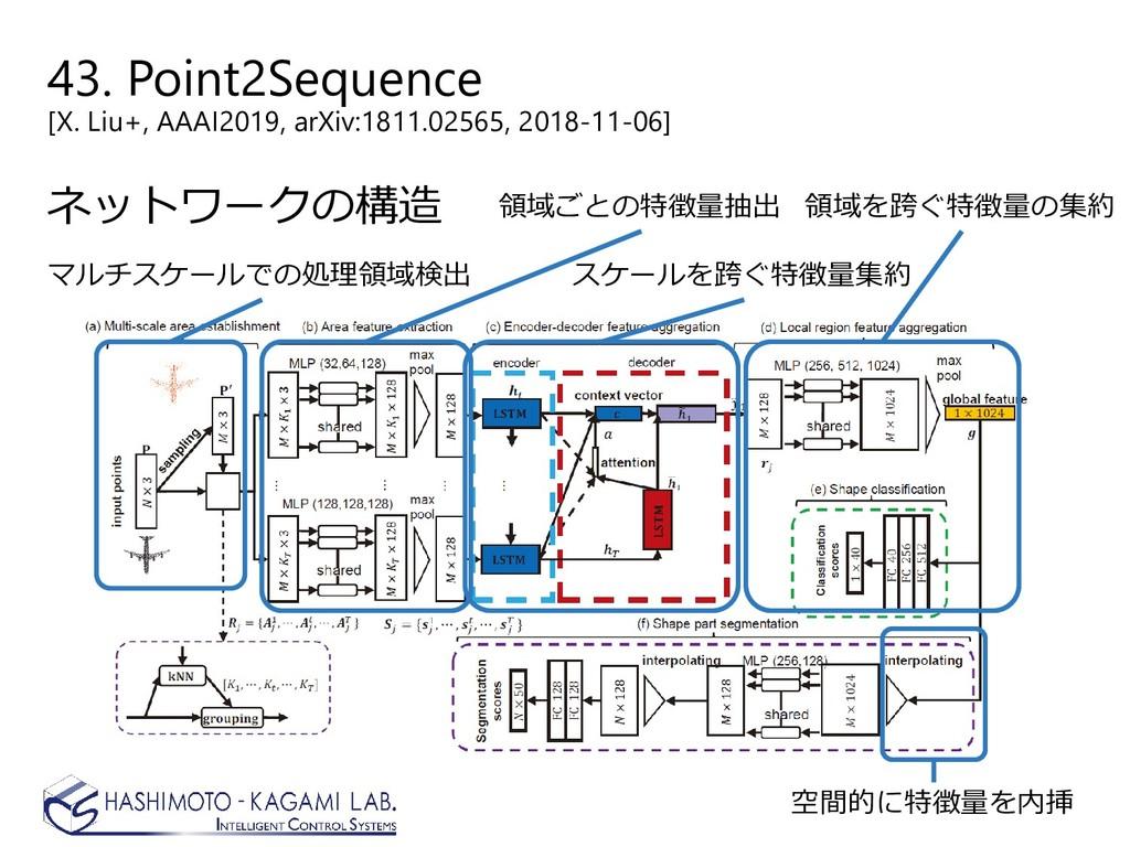 43. Point2Sequence [X. Liu+, AAAI2019, arXiv:18...