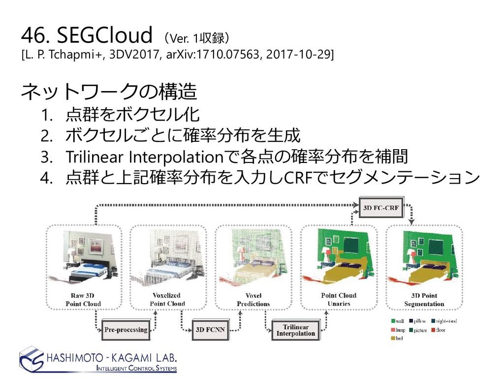 46. SEGCloud (Ver. 1収録) [L. P. Tchapmi+, 3DV201...
