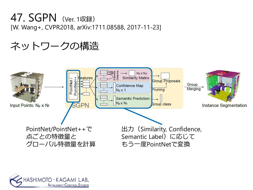 47. SGPN(Ver. 1収録) [W. Wang+, CVPR2018, arXiv:1...