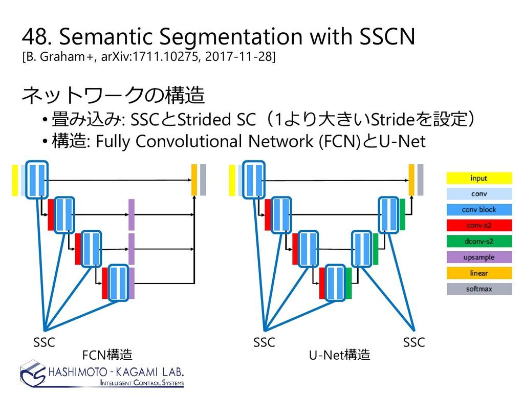48. Semantic Segmentation with SSCN [B. Graham+...