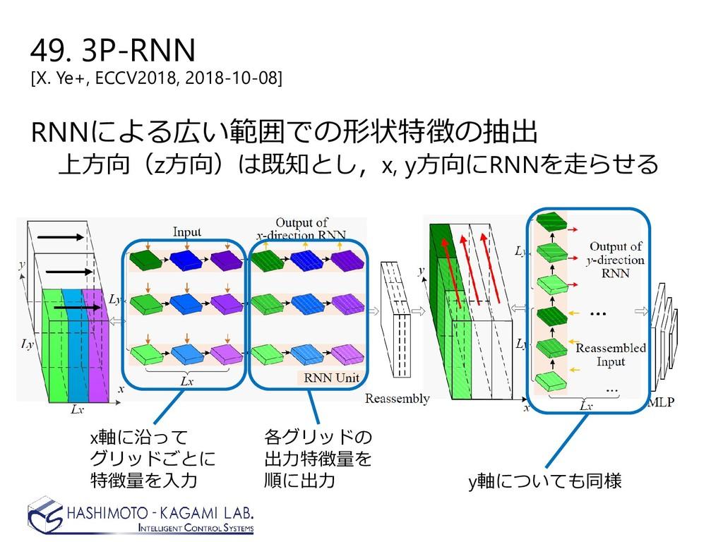 49. 3P-RNN [X. Ye+, ECCV2018, 2018-10-08] RNNによ...