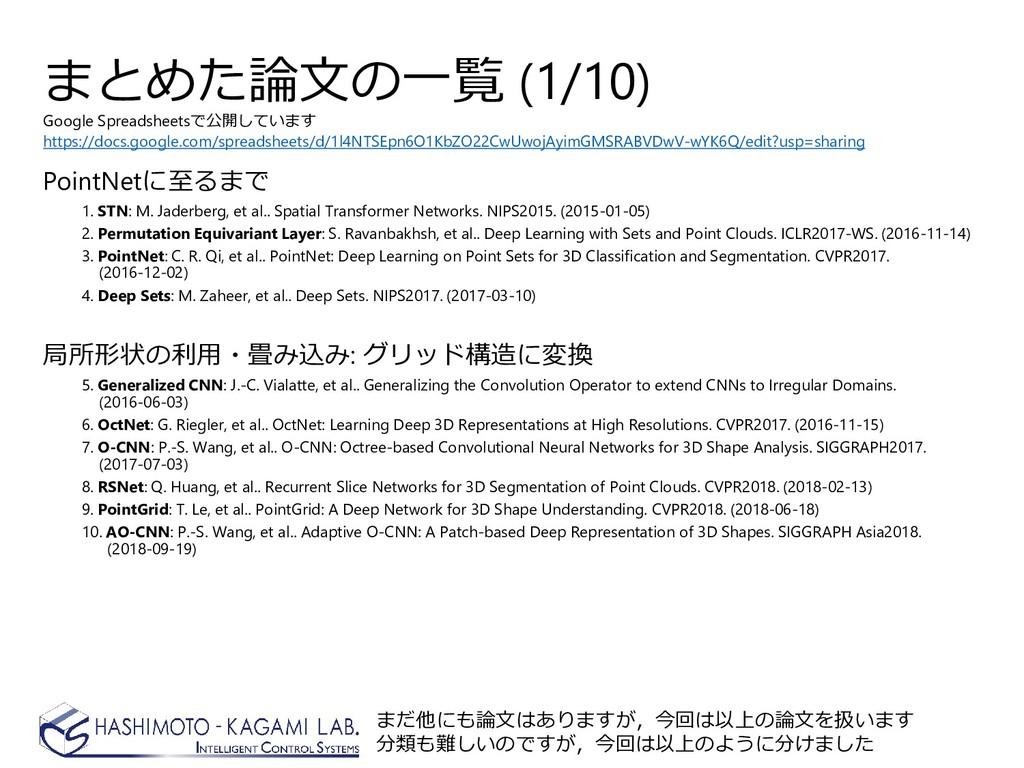 まとめた論文の一覧 (1/10) PointNetに至るまで 1. STN: M. Jader...
