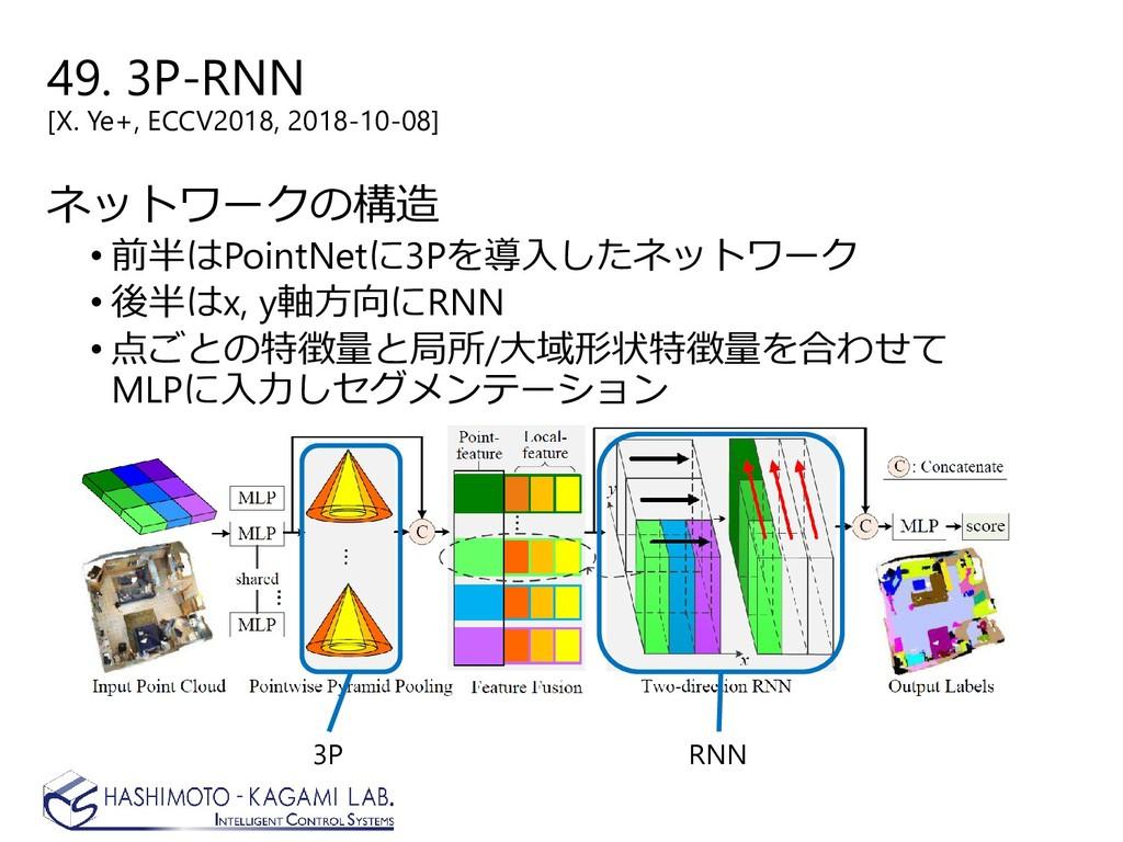 49. 3P-RNN [X. Ye+, ECCV2018, 2018-10-08] ネットワー...