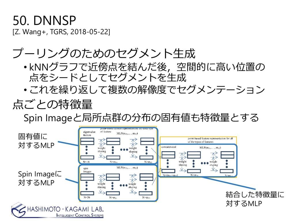50. DNNSP [Z. Wang+, TGRS, 2018-05-22] プーリングのため...