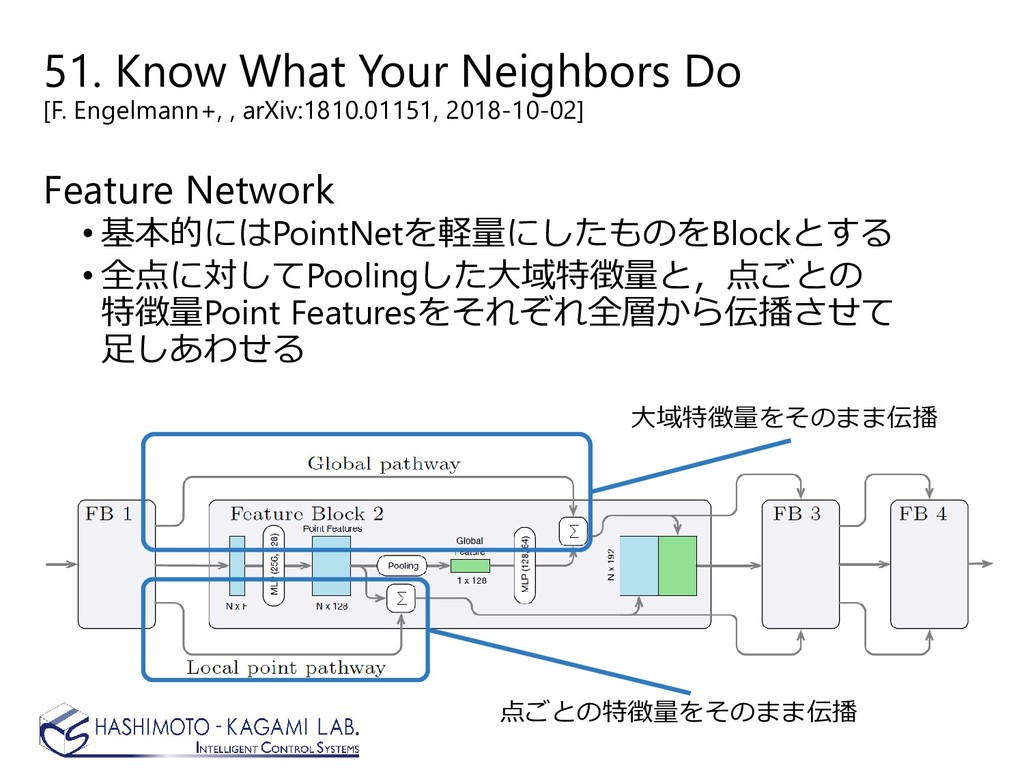 51. Know What Your Neighbors Do [F. Engelmann+,...
