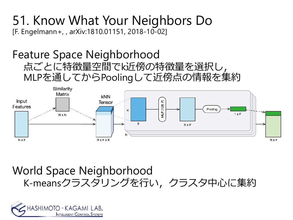 51. Know What Your Neighbors Do [F. Engelmann+,...
