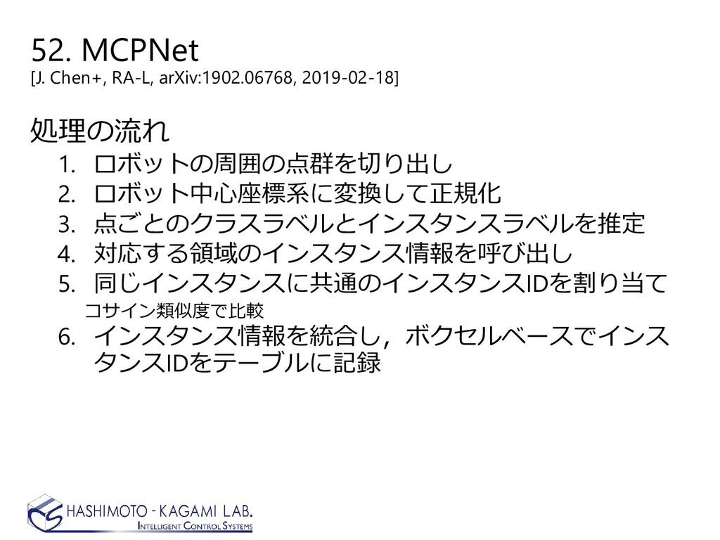 52. MCPNet [J. Chen+, RA-L, arXiv:1902.06768, 2...