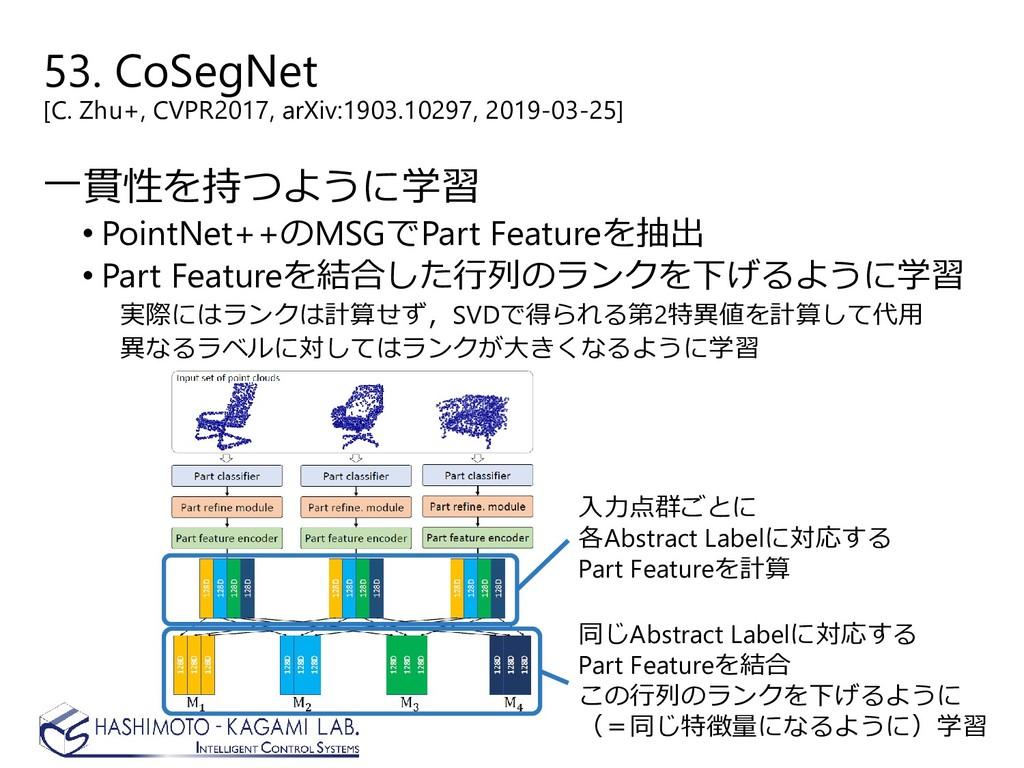 53. CoSegNet [C. Zhu+, CVPR2017, arXiv:1903.102...