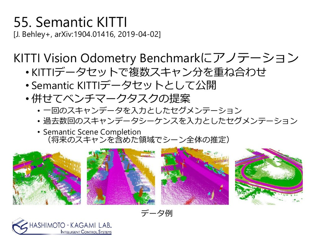 55. Semantic KITTI [J. Behley+, arXiv:1904.0141...
