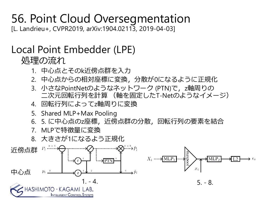 56. Point Cloud Oversegmentation [L. Landrieu+,...