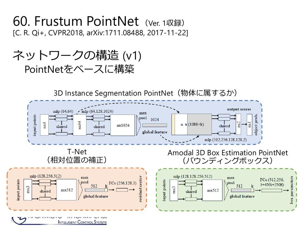 60. Frustum PointNet(Ver. 1収録) [C. R. Qi+, CVPR...